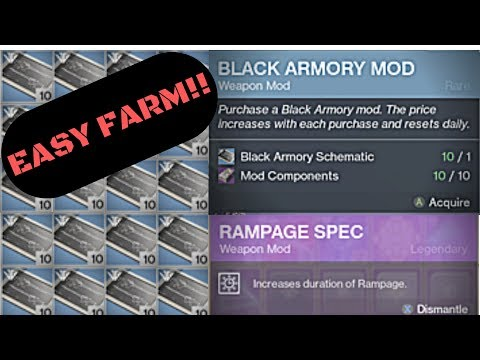 Image result for Farm Weapons In Black Armory
